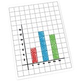 Contract Whiteboard / A4 / Gridded / Pack of 30
