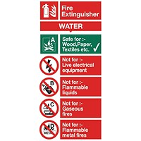 Stewart Superior Water Fire Extinguisher Safety Sign W100xH200mm Self-adhesive Vinyl