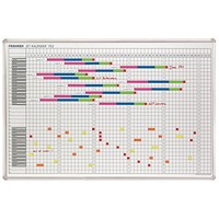 Franken Project Year Planner, Mounted, 900x600mm