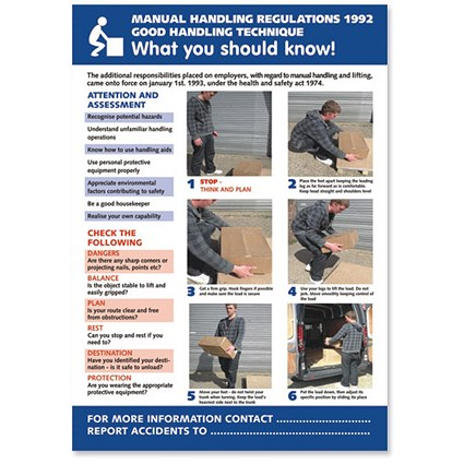 Stewart Superior Manual Handling Laminated Guidance Poster W420xH595mm