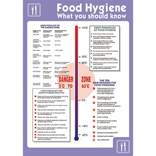 Health and Safety Poster Laminated Food Hygiene H420xW595mm Ref HS025Food Safety And Hygiene