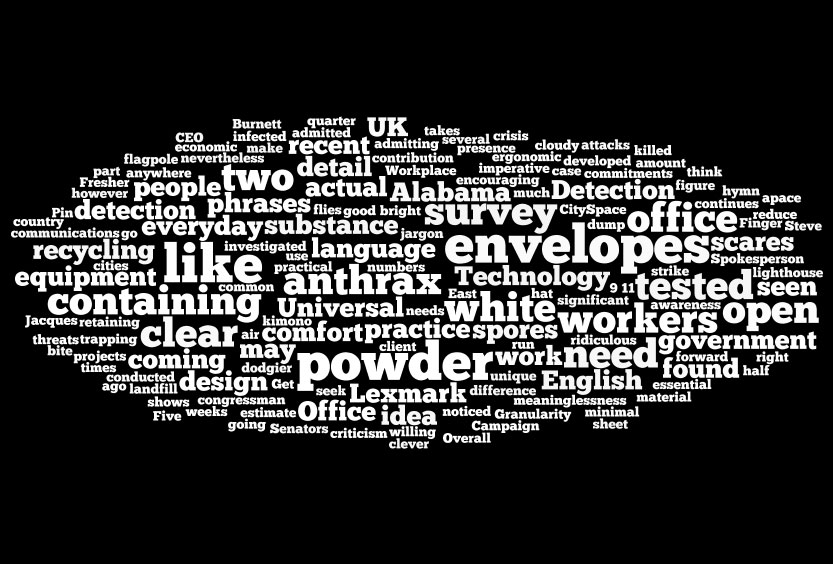 Paperstone news word cloud
