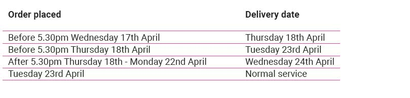 Easter opening and delivery times