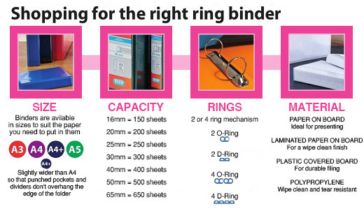 Types of ring binders