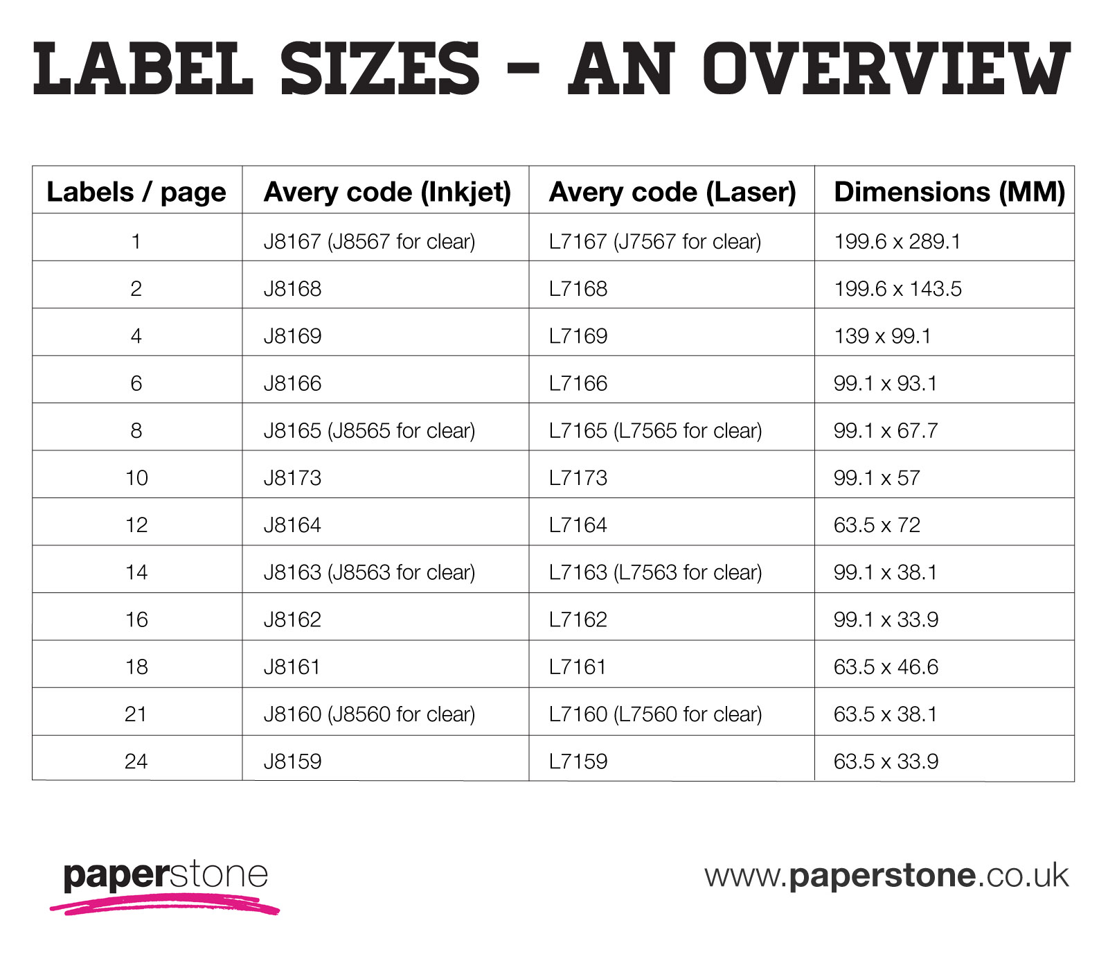 Labels avery labels all sizes templates paperstone for How to set up label template in word