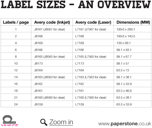 Avery Label Sizes Romeondinez