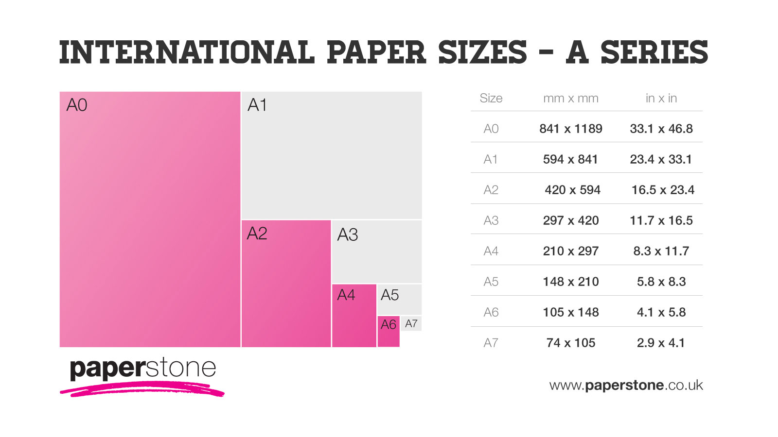 Buy paper size and weights guide paperstone a series paper sizes nvjuhfo Choice Image