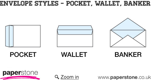 Pocket, wallet and banker envelopes