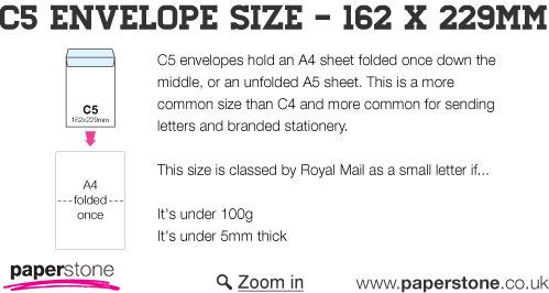 c5 envelope size