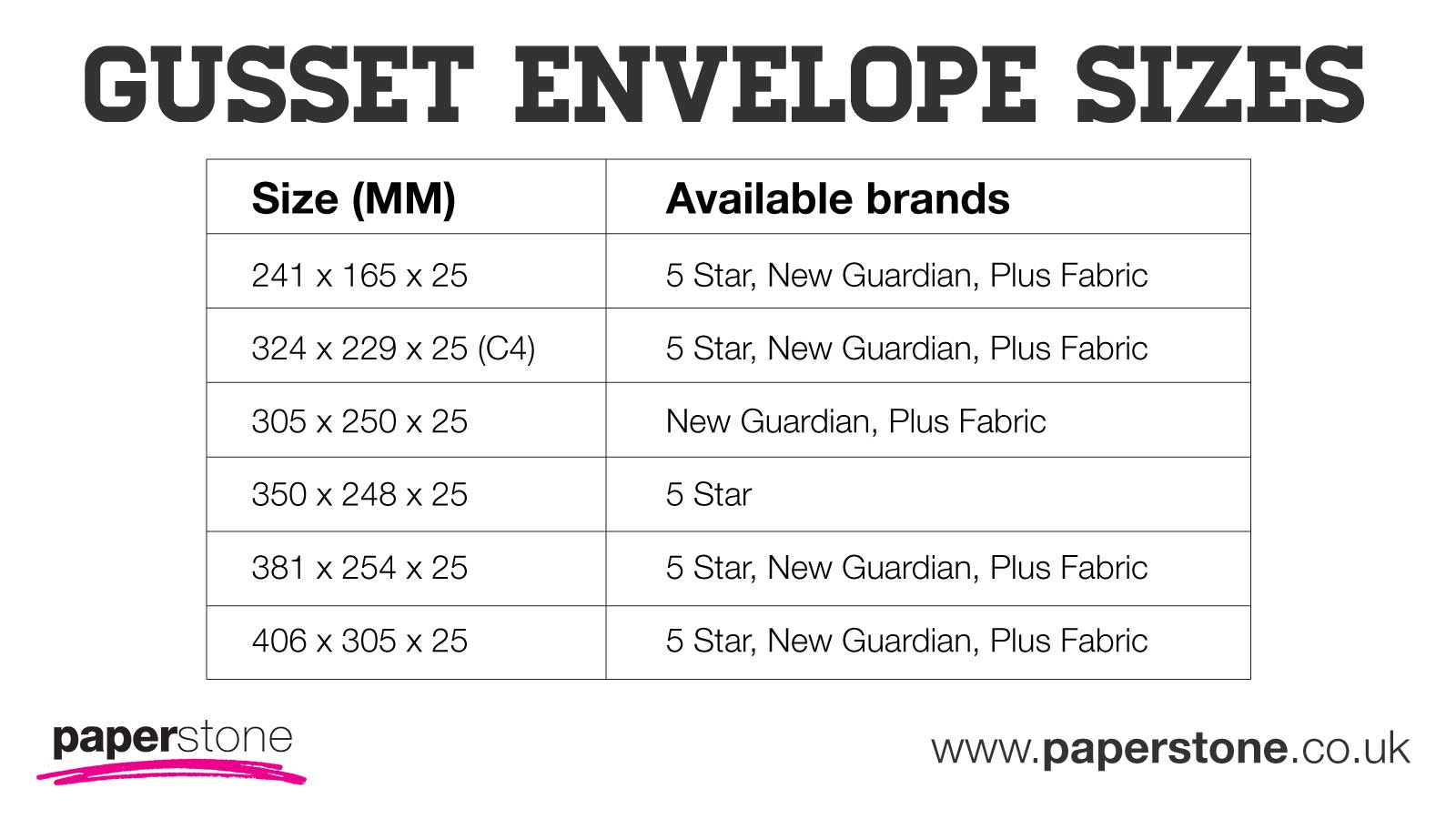 gusset envelope sizes